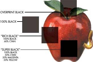 overprint black